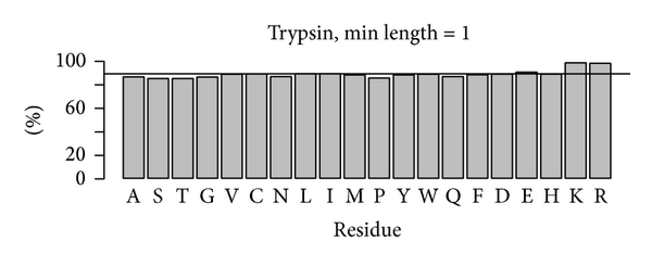 960902.fig.005a