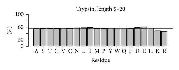 960902.fig.006a