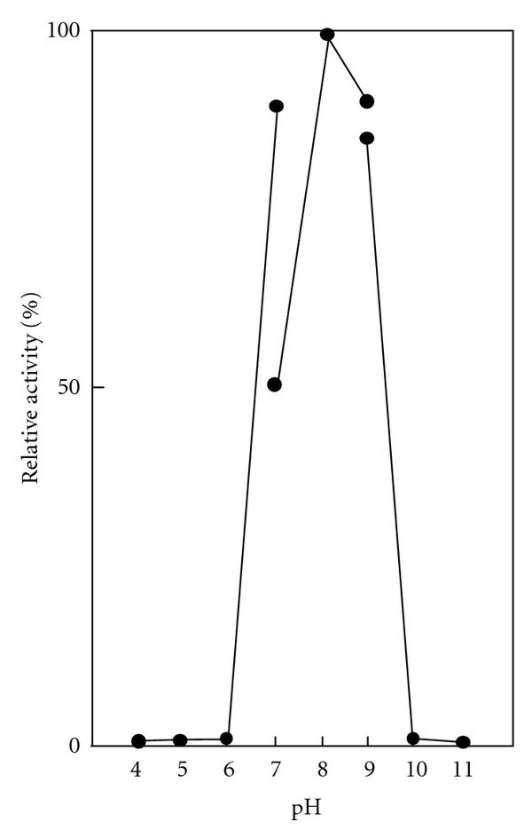 728082.fig.002a
