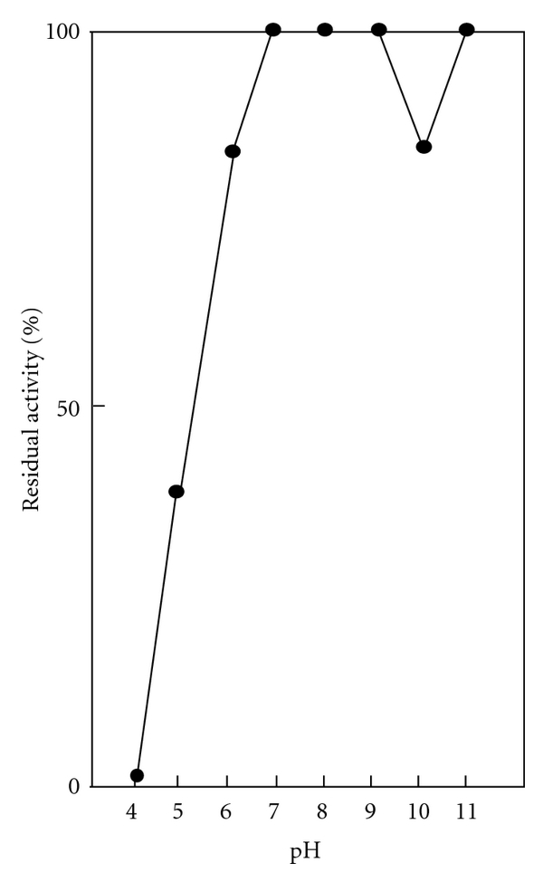 728082.fig.003a