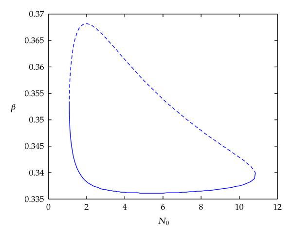 575047.fig.002