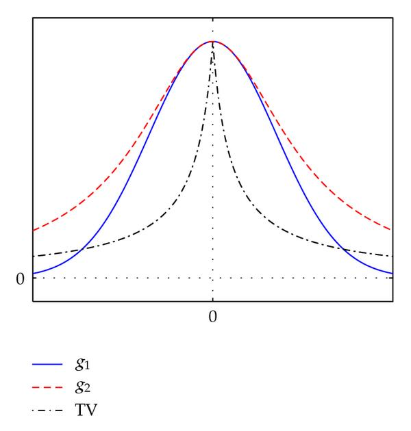 763847.fig.003a