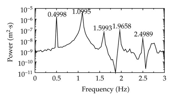 245702.fig.009a
