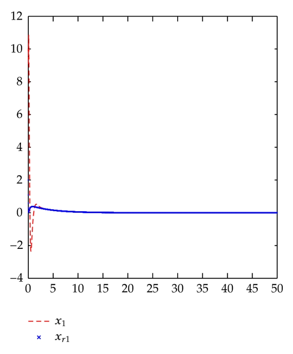 252487.fig.006a