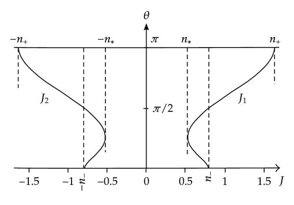 268537.fig.0013