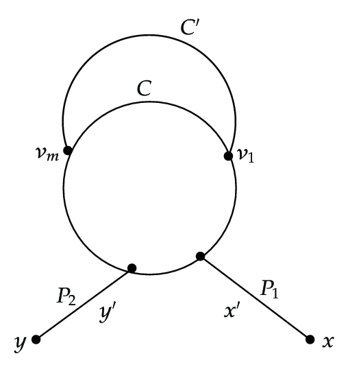 276386.fig.003a