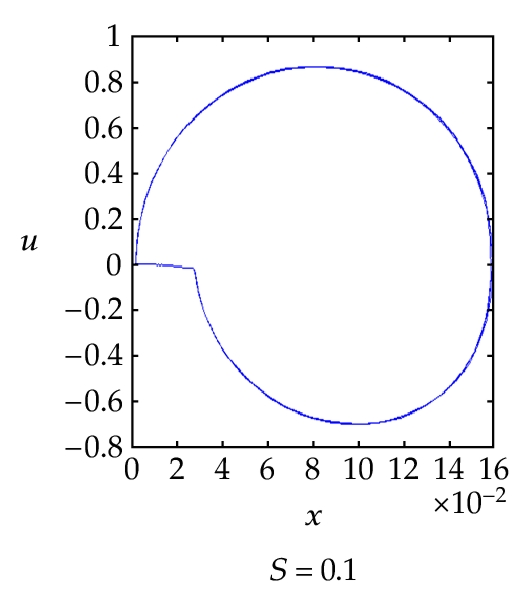 279827.fig.0010a
