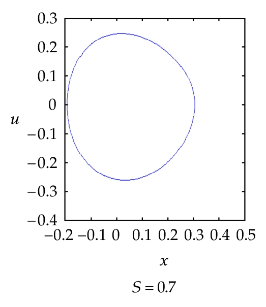 279827.fig.0010p