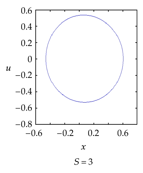 279827.fig.0010s