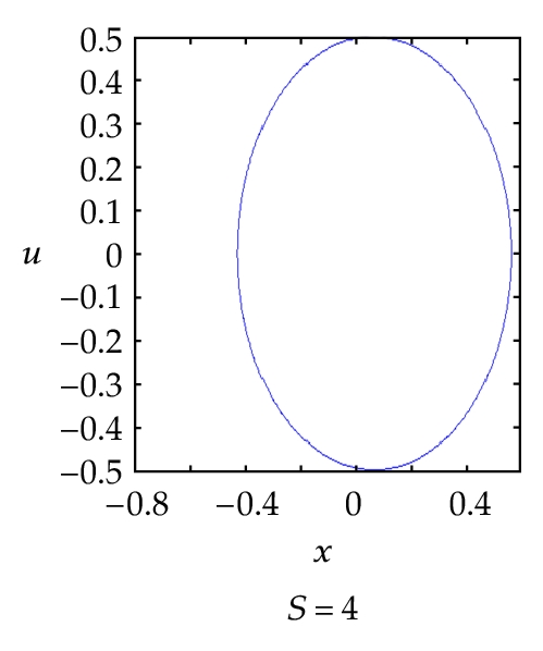 279827.fig.0010t