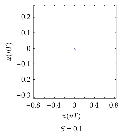 279827.fig.0011a