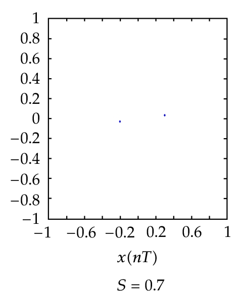 279827.fig.0011p