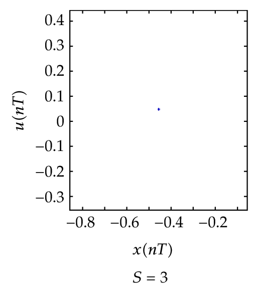 279827.fig.0011s