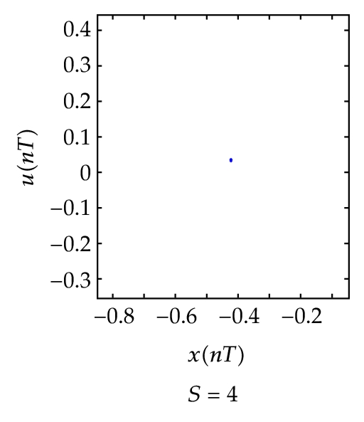 279827.fig.0011t
