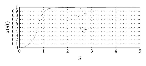 279827.fig.003a