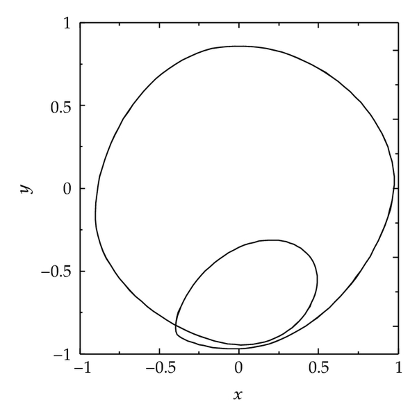 279827.fig.004a