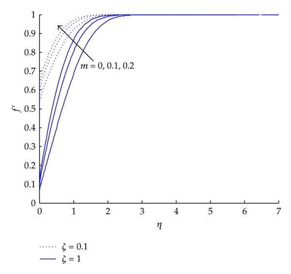 289459.fig.002