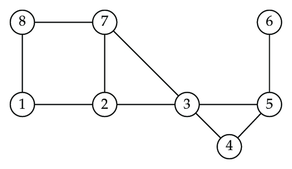 (a) system topology