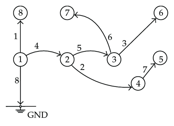 (e) measured spanning tree