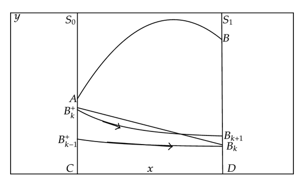 534276.fig.001