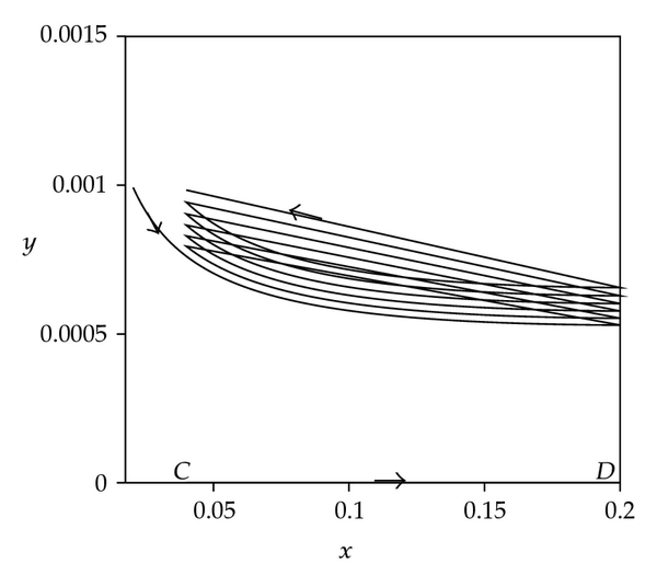 534276.fig.002a