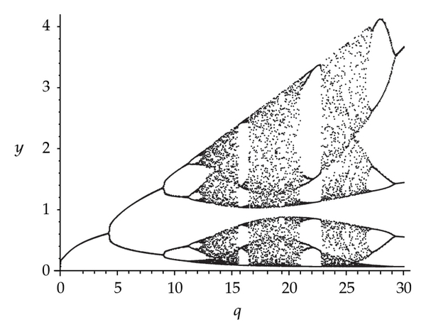 534276.fig.003a