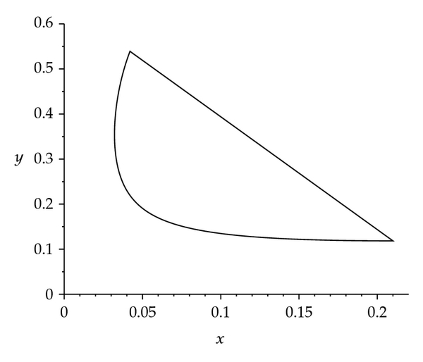 534276.fig.004a