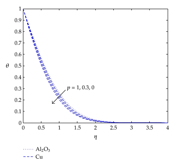 581471.fig.004