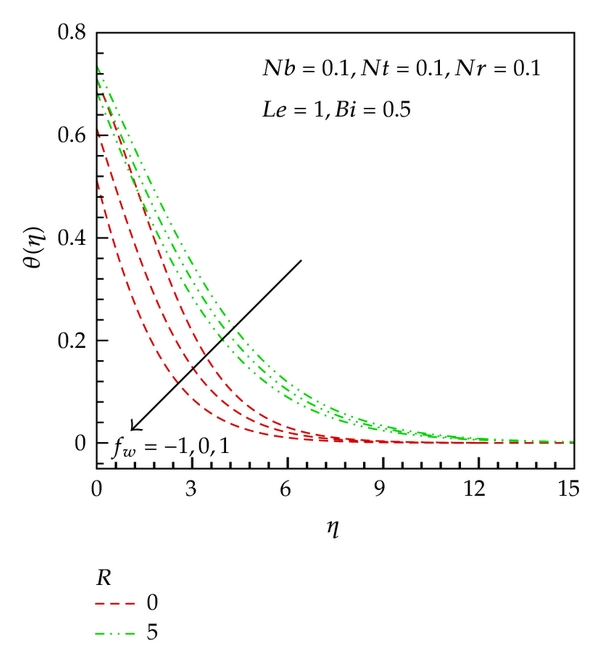648675.fig.004a