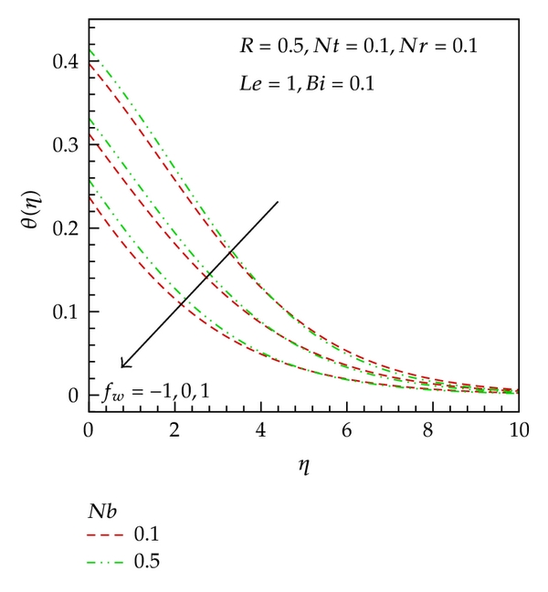648675.fig.005a