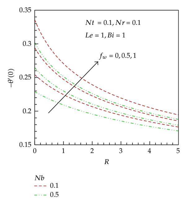 648675.fig.007a