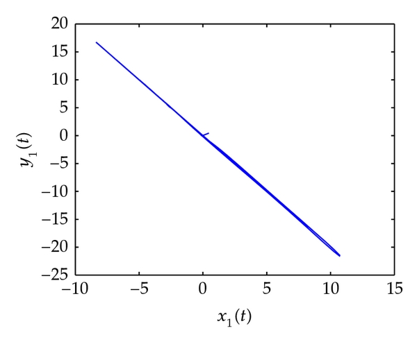 762807.fig.007a
