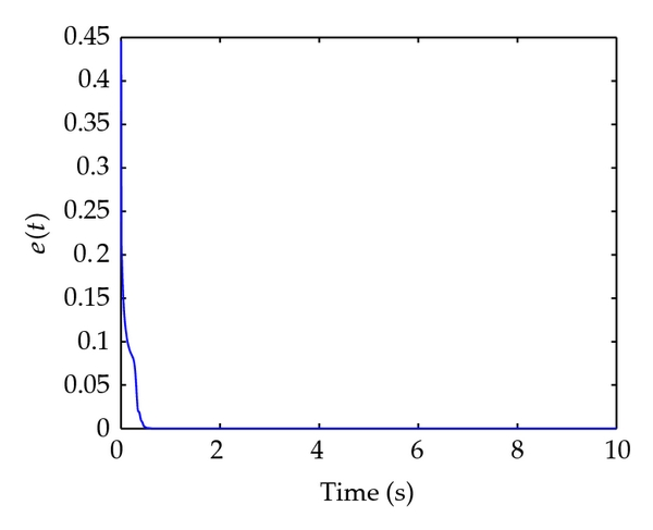 762807.fig.008a