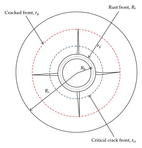 (b) Geometry of cylinder model subject to internal displacement