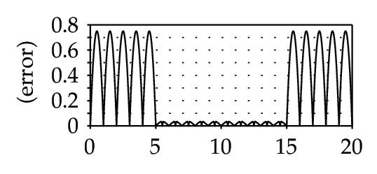 840593.fig.006a