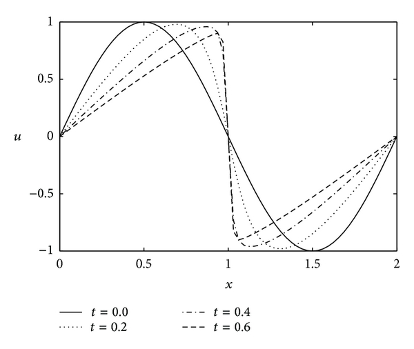 248246.fig.001