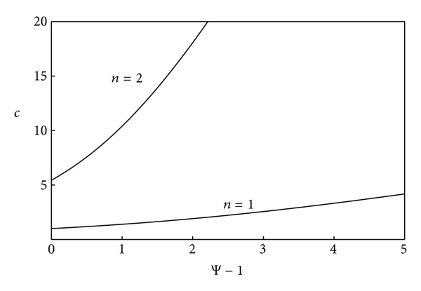 258528.fig.003