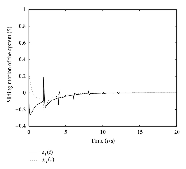 357531.fig.0010