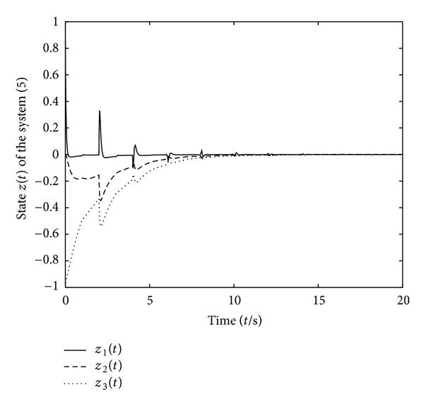 357531.fig.008