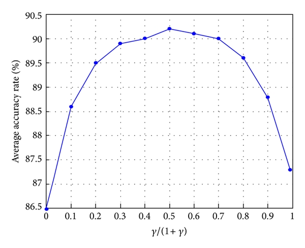 427462.fig.001a