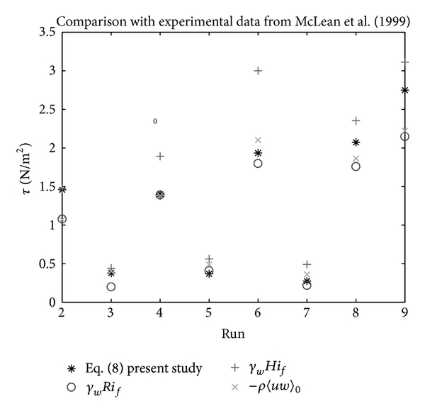 432610.fig.007