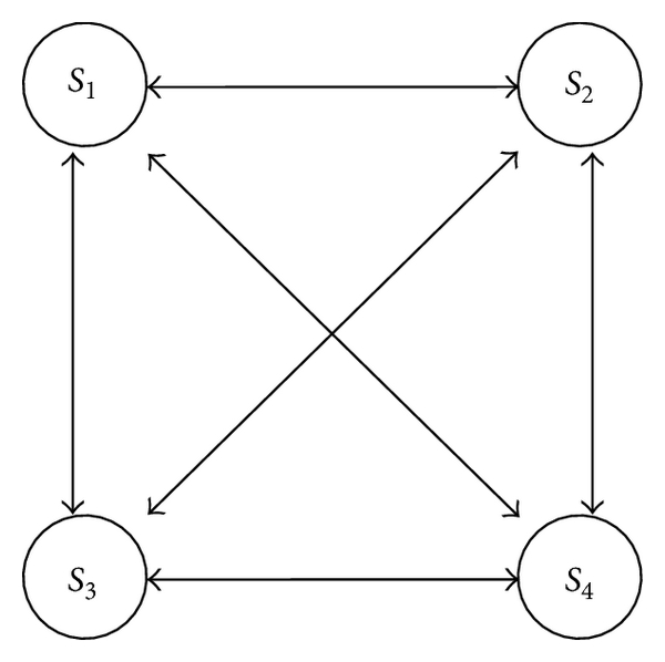 (a) The structure before the separation