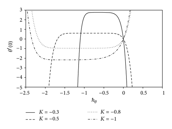 487586.fig.003a