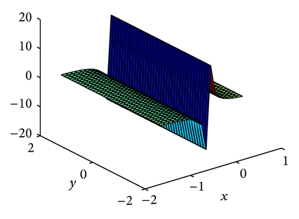 523732.fig.003a