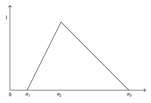 538261.fig.001