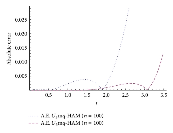 569674.fig.0016
