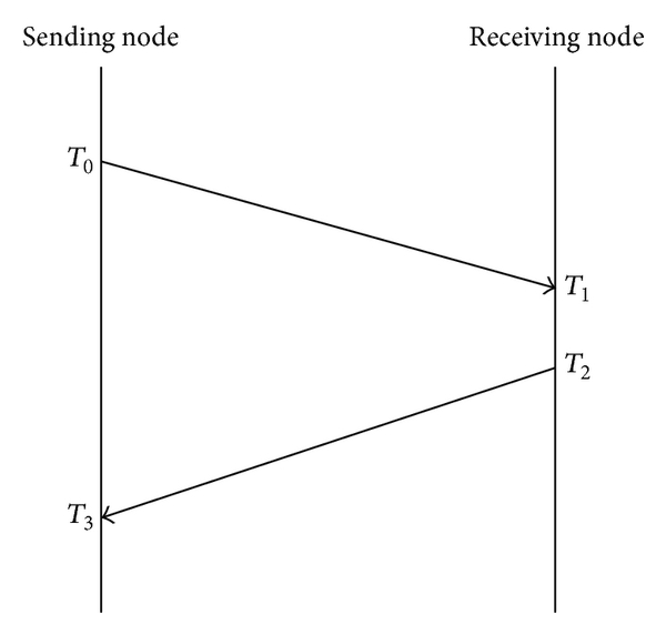 706064.fig.001