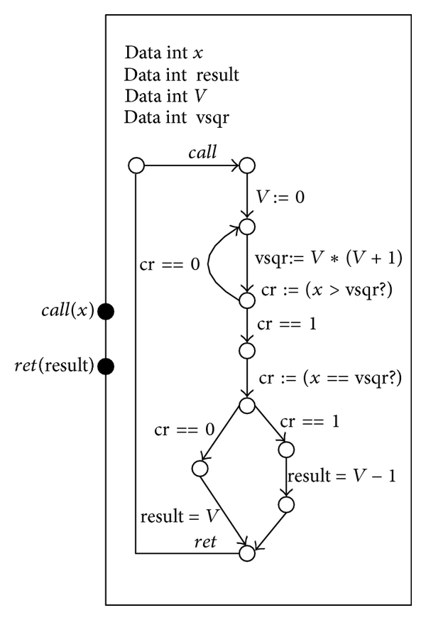 721624.fig.0012