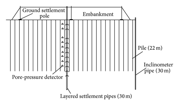 (a)  The layout section of monitoring section instruments
