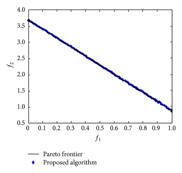 (a) CTP1 calculated by the proposed algorithm